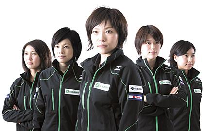 北海道銀行フォルティウスメンバー
